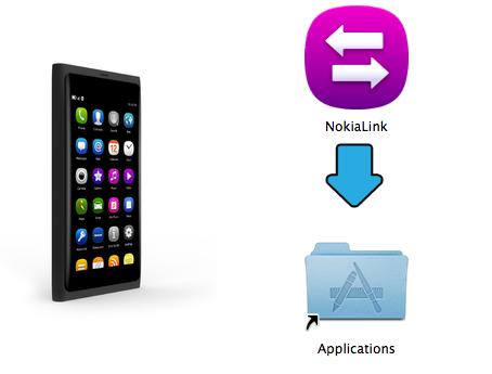 Nokia Link 1.2.4